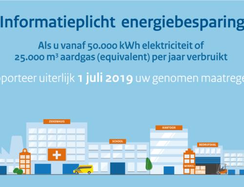 Update over Informatieplicht Energiebesparing per 1 juli 2019
